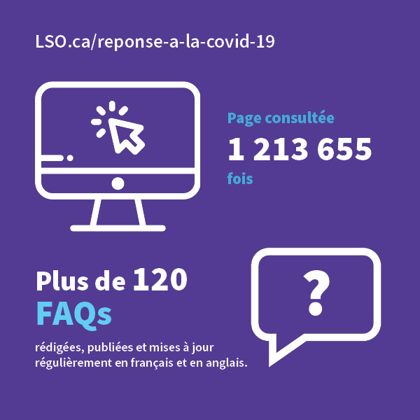 Infographic of LSO.ca/covid-19-response stats for 2020 Annual Report.