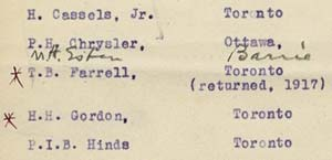 Sample of names on the Honour Roll, LSO Archives