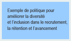 Sample-Policy-fr