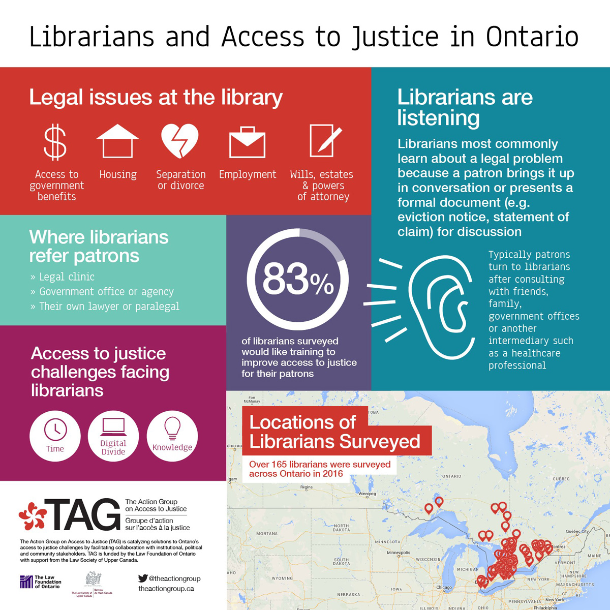 Librarians and Access to Justice in Ontario